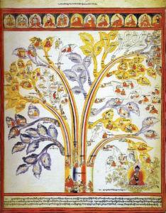 Атлас тибетской медицины. Лист 4