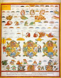 Атлас тибетской медицины 64