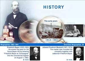 Официальная история фирмы Bayer